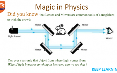 Seeing is NOT always believing…at least not in Physics