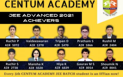JEE Advanced Results 2021